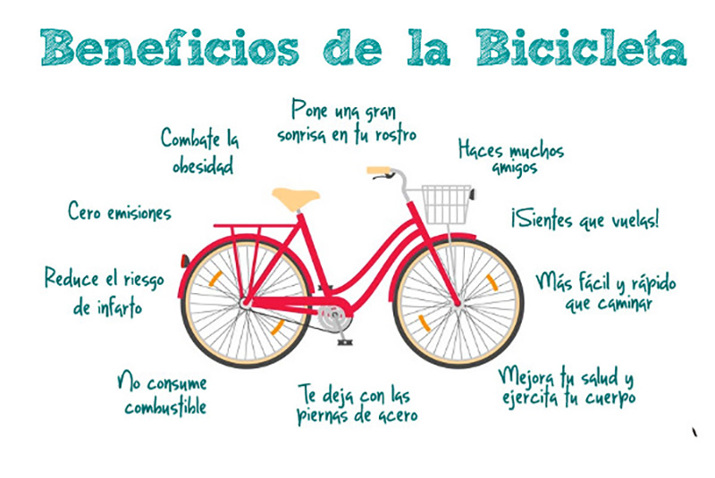 beneficios_bici