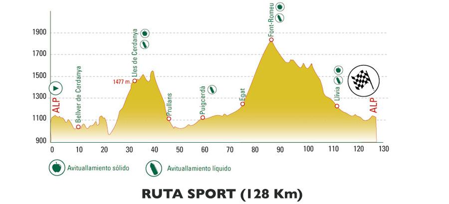 ruta128km