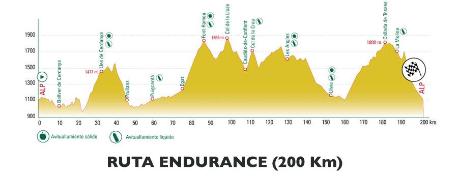 ruta200km